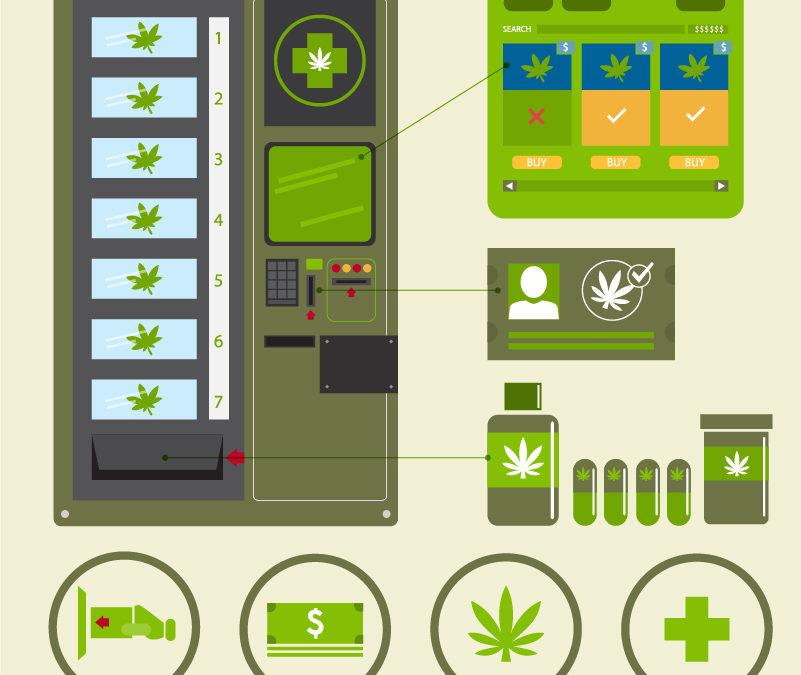 Obtaining a Medical Marijuana Card in Oregon
